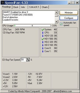 Get the Speedfan Control Software for Your Fans