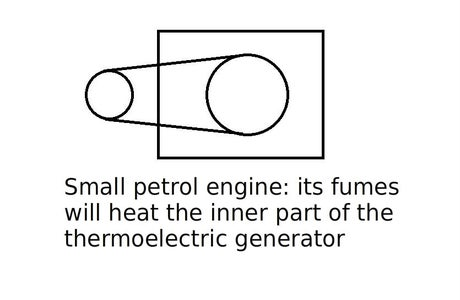 Let's Save the Automotive Industry With a Hybrid Thermoelectric Car That Uses Ultracapacitors Instead of Batteries