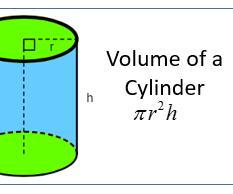 Python - Volume of a Cylinder
