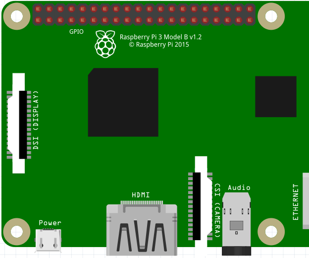 How to Set up a Micro SD Card for Raspberry Pi