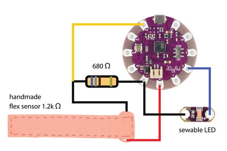 Build Circuit