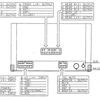 WireHarnessLexus121001 Stock Stereo Think its Nak 97 or earlier.jpg