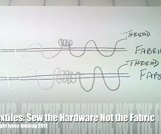 ETextiles: Sew Thru Your Hardware, Not Your Fabric!