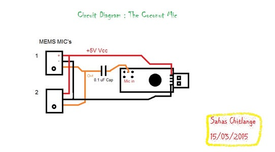 The Design and Circuit Diagram