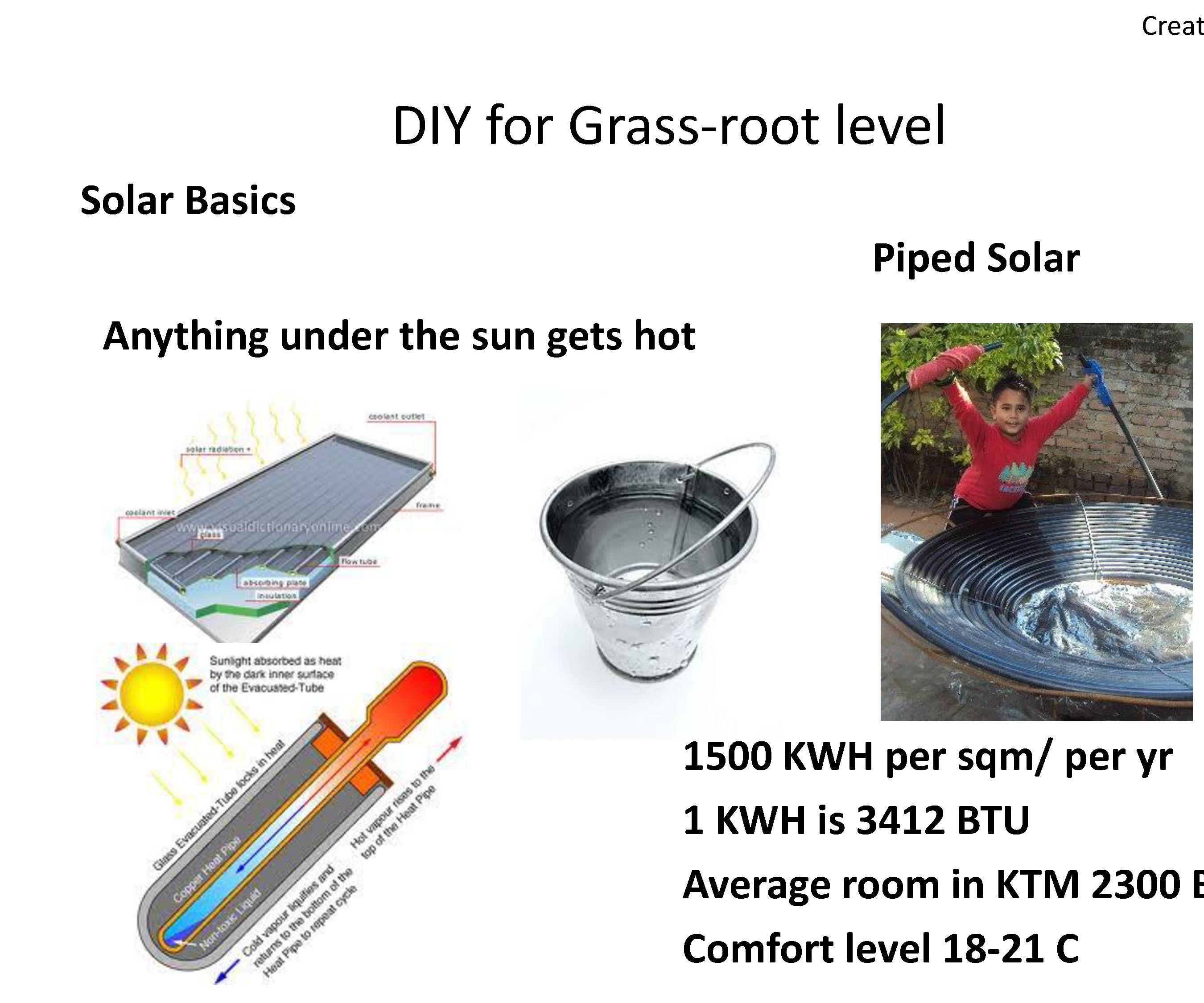 DIY Passive Solar water heater