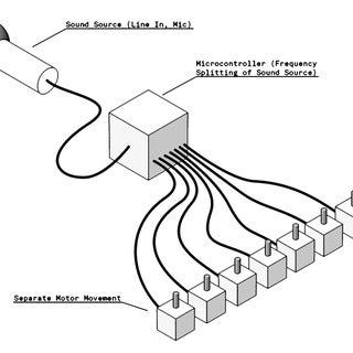 Basic-Scheme-Audio-Reactive-01 Kopie.JPG