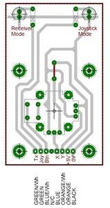 Joystick Controller