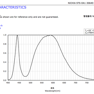 Nichia Optical Char -5719.png