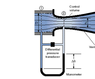 Calibration of Flowmeters - Matthew Mota