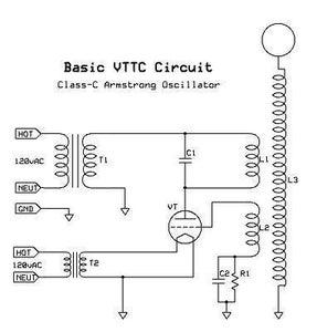 The Vacuum Tube Oscillator