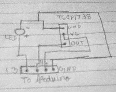 Remote Control LED.