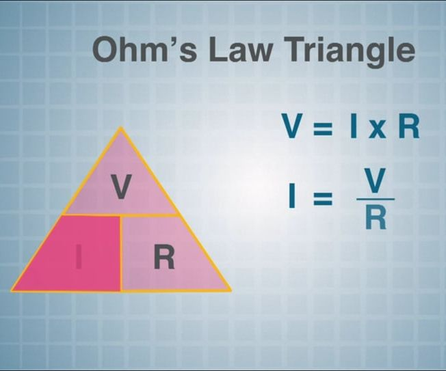 Episode 9: Introduction to Ohm's Law