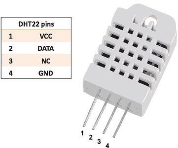 DHT11 / DHT22