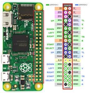 Joystick Connections to GPIO