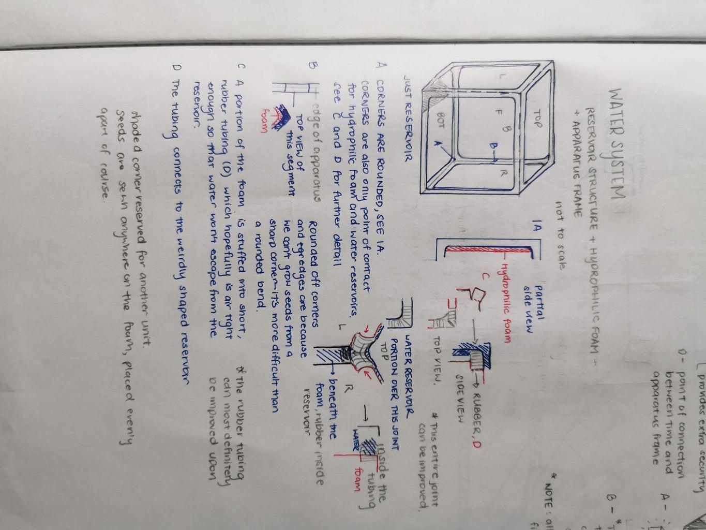 "Watering System: ""Hydrophilic Foam"""