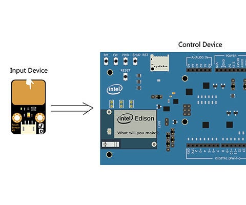 Intel® Edison Hands-on Day 4: Touch Switch