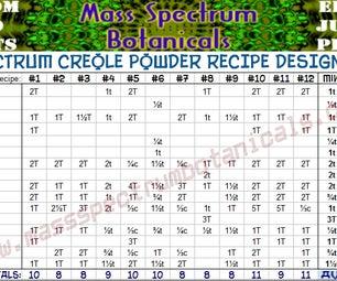 Full Spectrum Creole Powder Recipe Designer Table