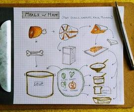 预算饭:煮熟的火腿
