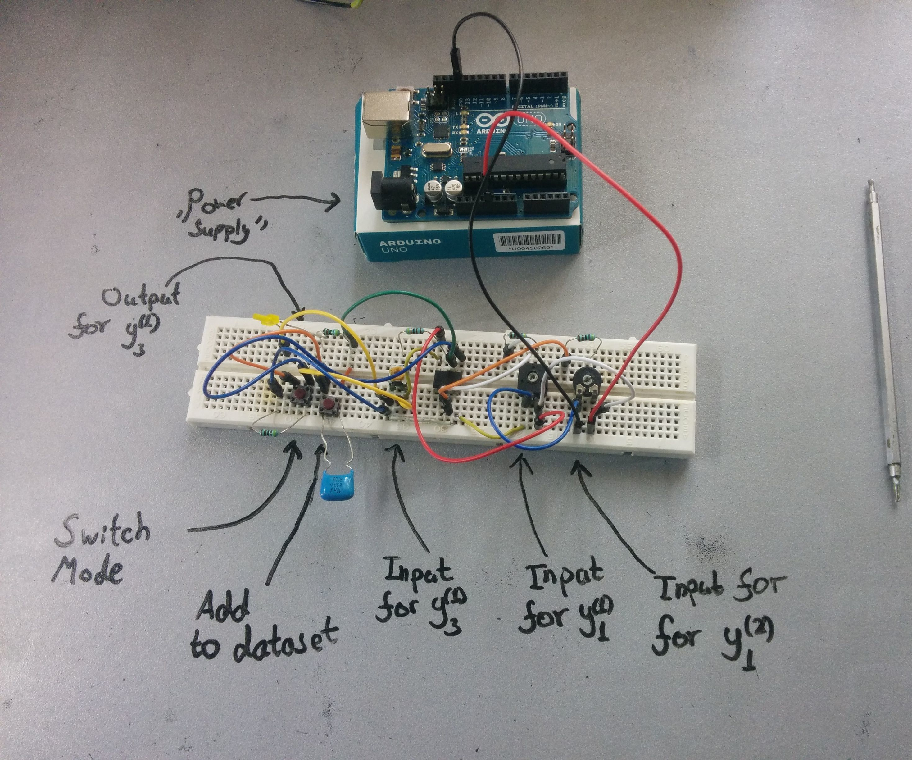 Making microcontroller artificially intelligent - Neural Networks
