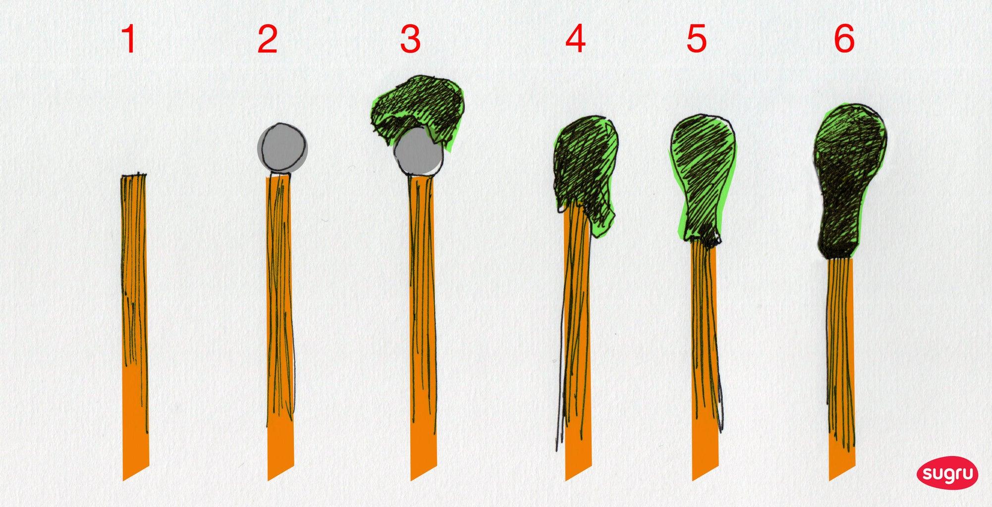 Assemble Sticks + Magnet + Sugru