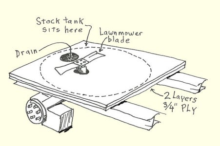 Papercrete Mixer