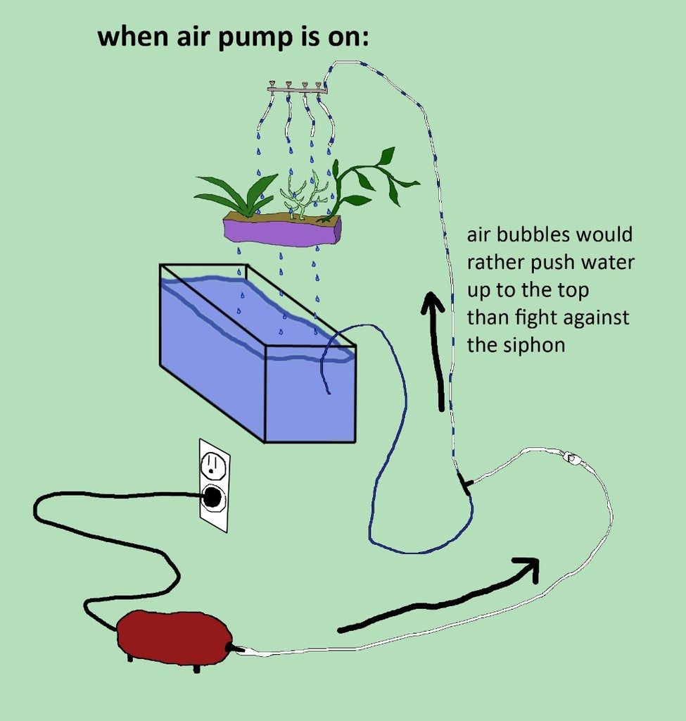 Use Air Pump to Lift Water