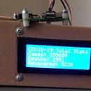 Covid-19 Stats + Raspberry Pi + I2C LCD