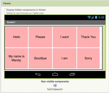 Augmentative and Alternative Communication App