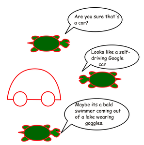 Writing Your Own Turtle Graphics Functions.