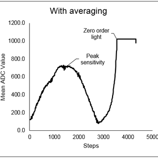 with_averaging.PNG
