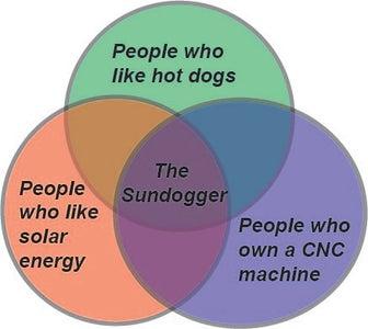 The Sundogger