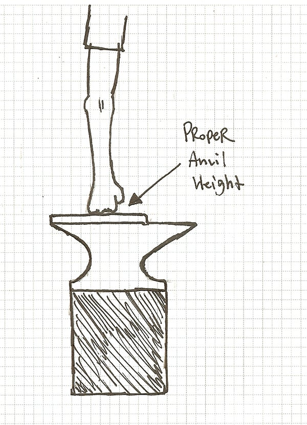 Anvil Stand - Pt. 2 - Proper Working Height