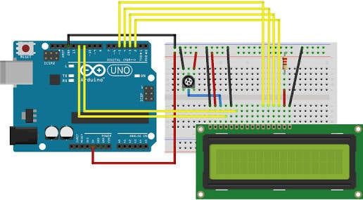 Connect the LCD Display by Given Connections