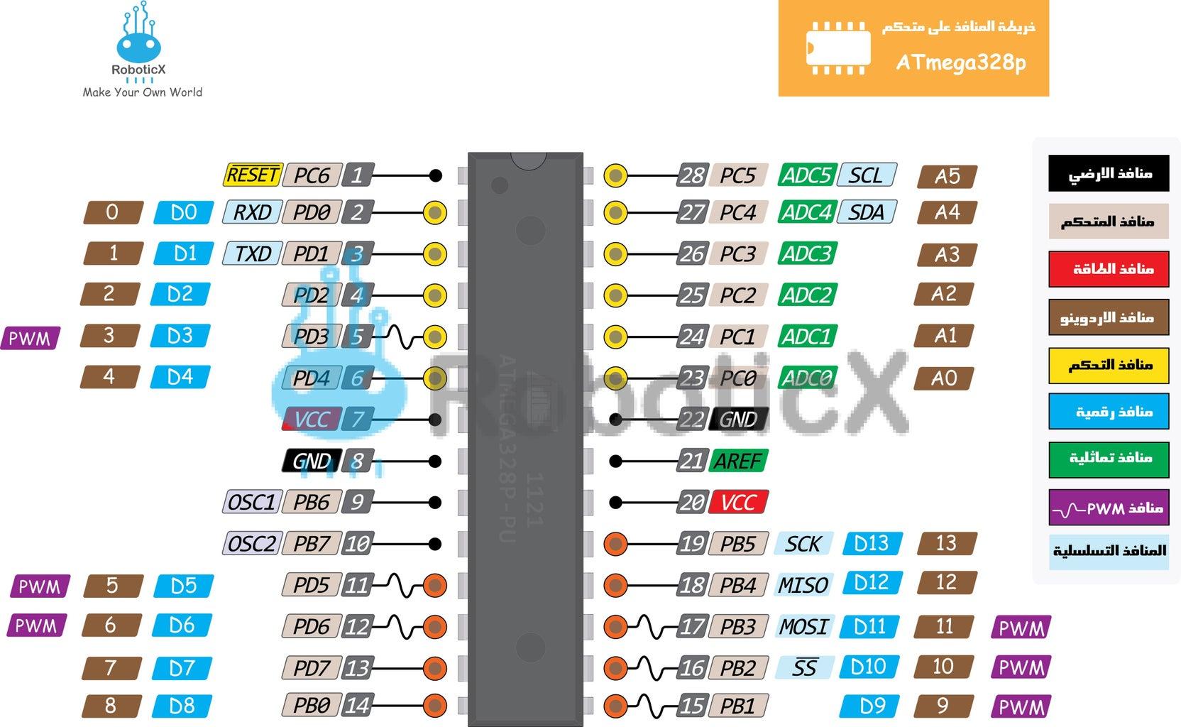 المعالج الدقيق و الذاكرة  MICROPROCESSOR  ATMEGA328P