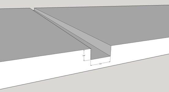 Assemble the Cabinet — Pt. 1