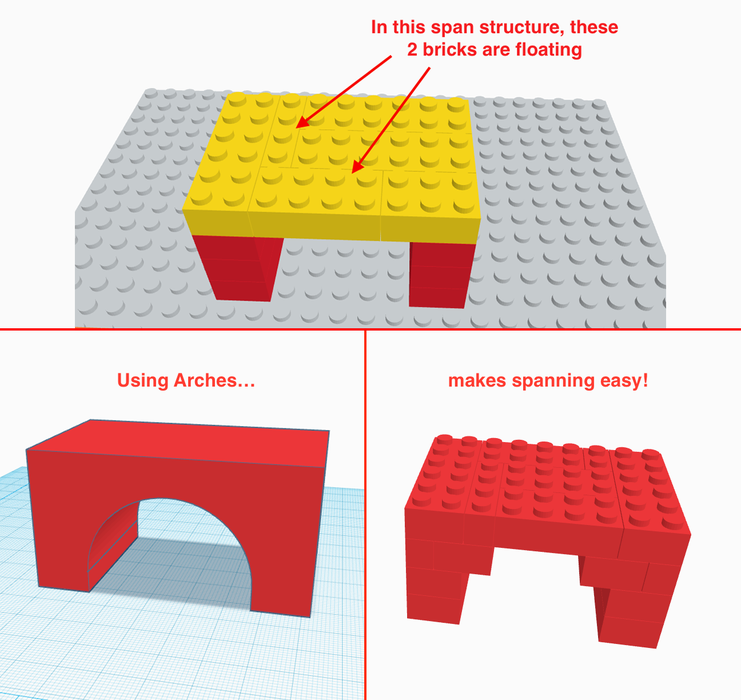 Adjusting Your Design - Tip 4: Avoid Large Spans and Overhangs