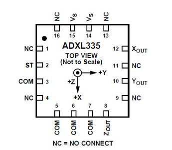 FEELING THE ROAD: THE ADXL335 ACCELEROMETER