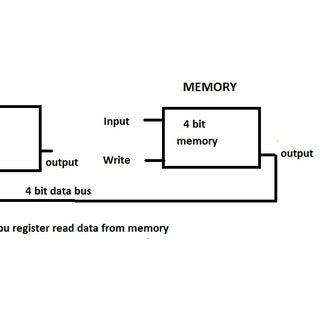 read data from memory.jpg