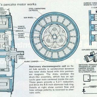 Pancake Motor (how it works).jpg
