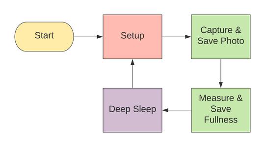 Code Explanation 💬