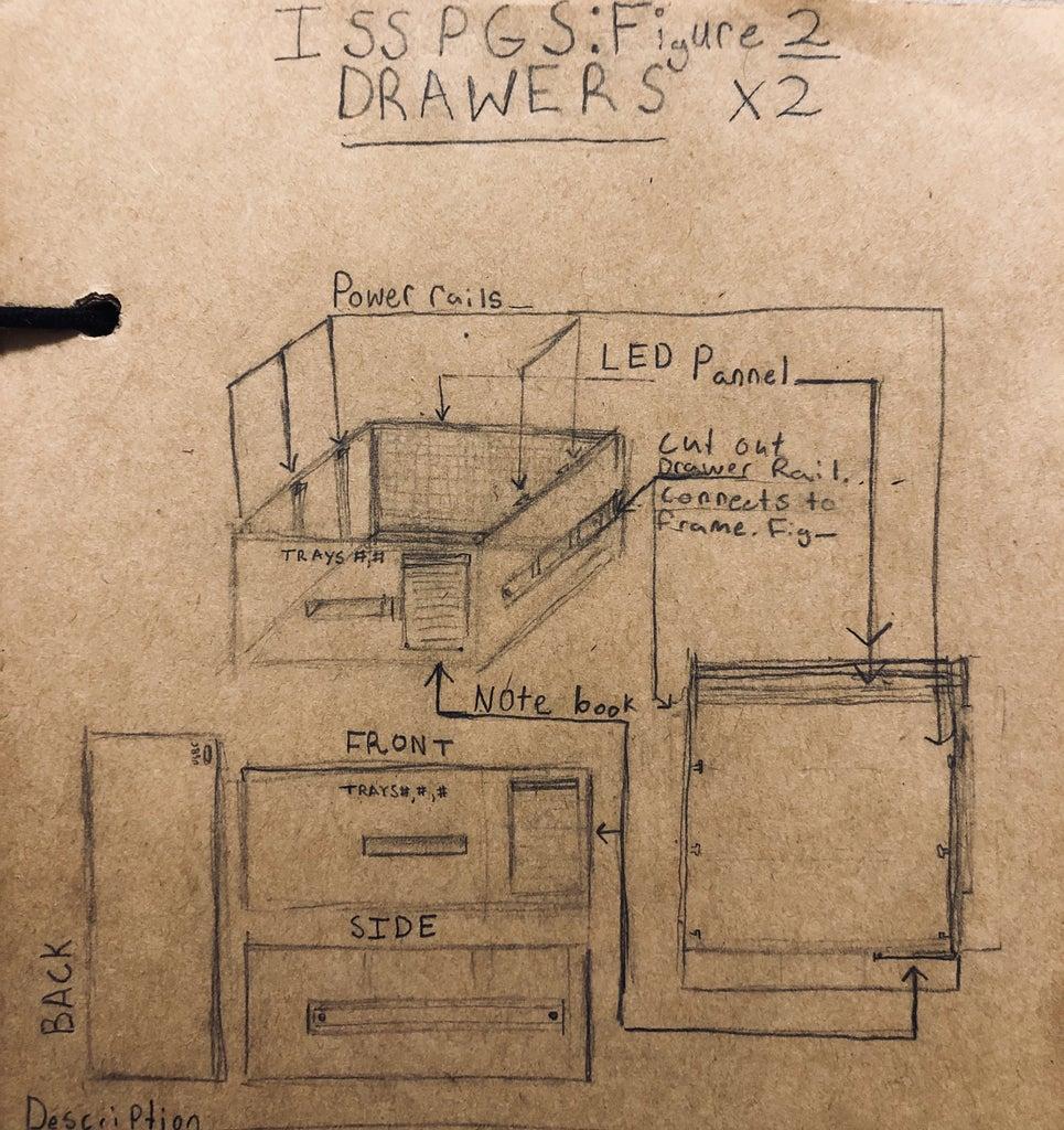 Finalizing the Design