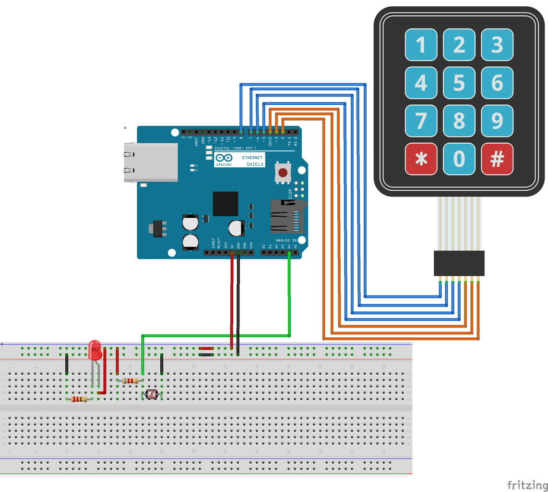 Interfacing the 4x3 Matrix Numeric Keypad