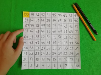 Numbering the Squares