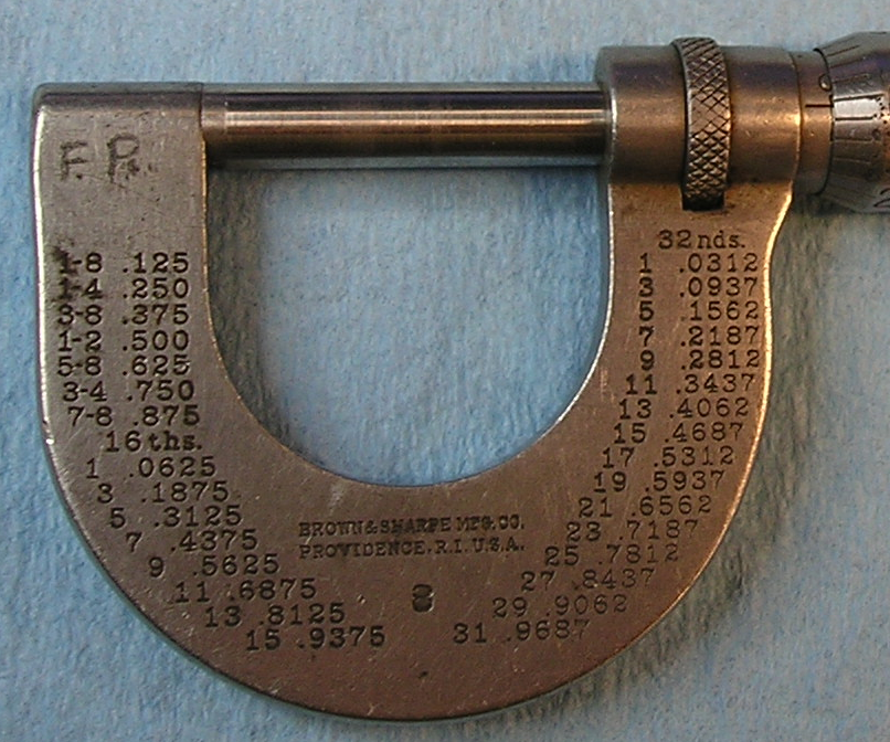 How to Adjust an Older Micrometer