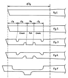 Schematic Diagram of Forming the Axe Eye