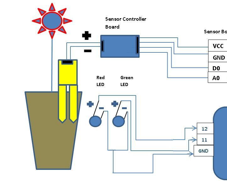 Automated Plant Thirst Indicator (Arduino) -  Water Your Plant!!!
