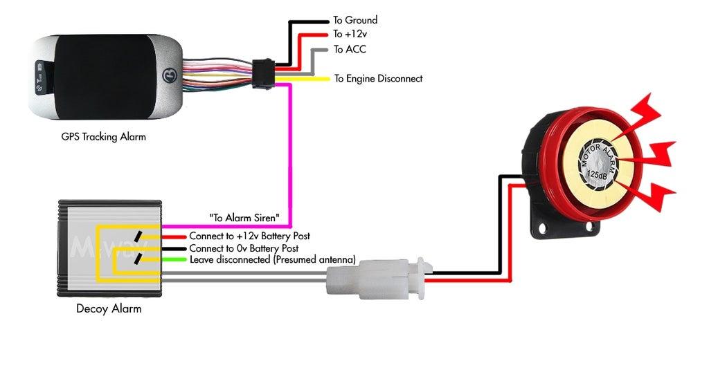 Car Alarm Wiring Diagram Pro Track - pietrodavico.it cycle-moment -  cycle-moment.pietrodavico.it | Car Alarm Wiring Diagram Pro Track |  | Pietro da Vico