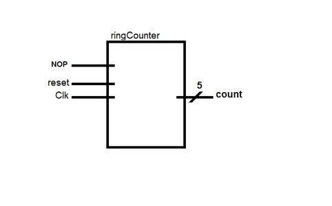 Block Diagram of Circuit Modules