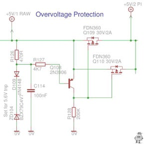 Overvoltage Protection