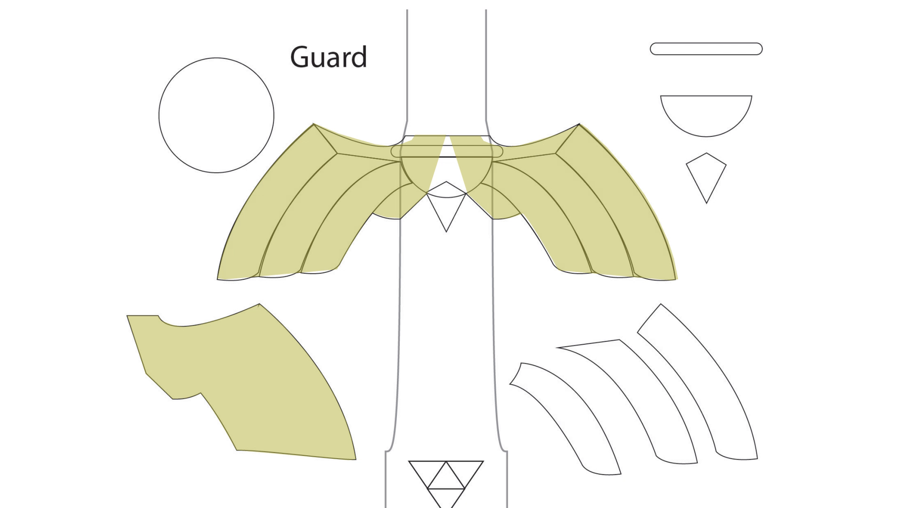Shaping the Guard